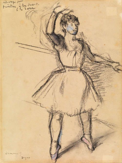 Edgar Degas, Tänzerin an der Stange, um 1885, Kreide und Pastell auf Papier, 31.7 × 24.7 cm (The Burrell Collection, Glasgow (35.245) © CSG CIC Glasgow Museums Collection)
